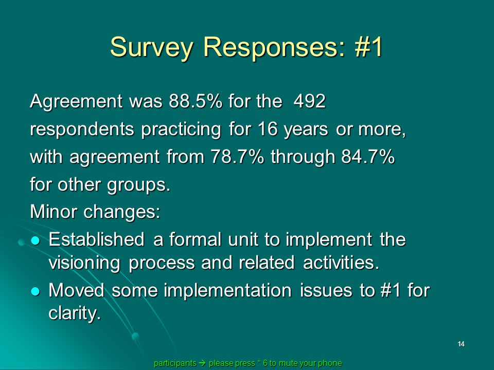 participants  please press * 6 to mute your phone participants  please press * 6 to mute your phone 14 Survey Responses: #1 Agreement was 88.5% for the 492 respondents practicing for 16 years or more, with agreement from 78.7% through 84.7% for other groups.