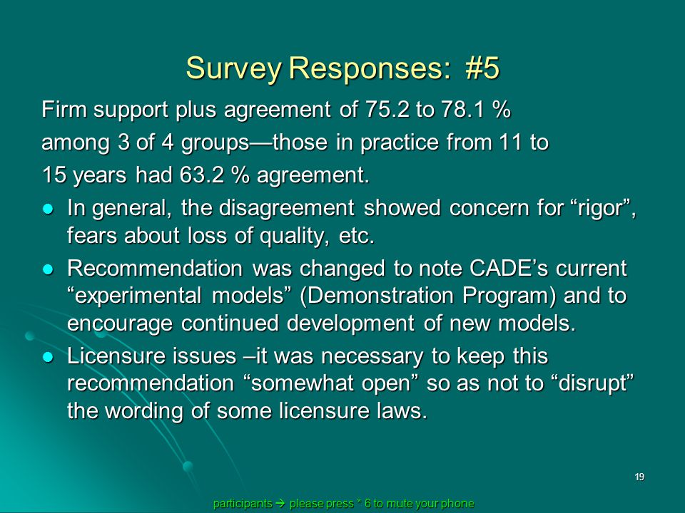 participants  please press * 6 to mute your phone participants  please press * 6 to mute your phone 19 Survey Responses: #5 Firm support plus agreement of 75.2 to 78.1 % among 3 of 4 groups—those in practice from 11 to 15 years had 63.2 % agreement.