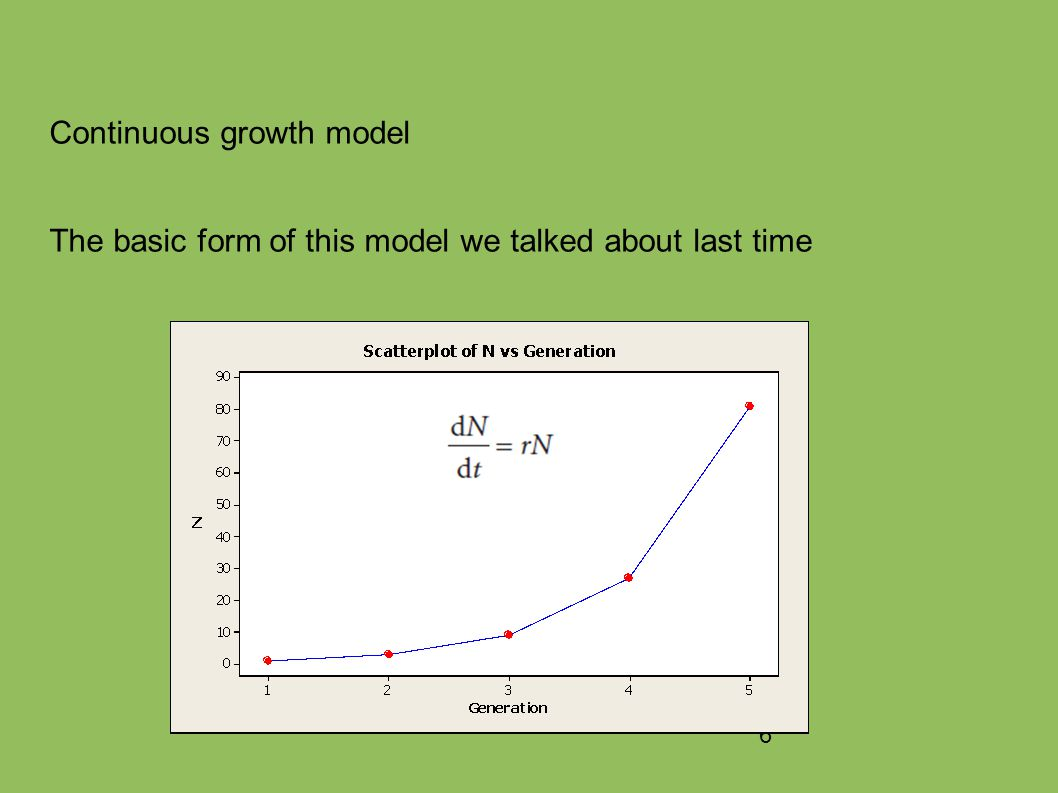 6 Continuous growth model The basic form of this model we talked about last time