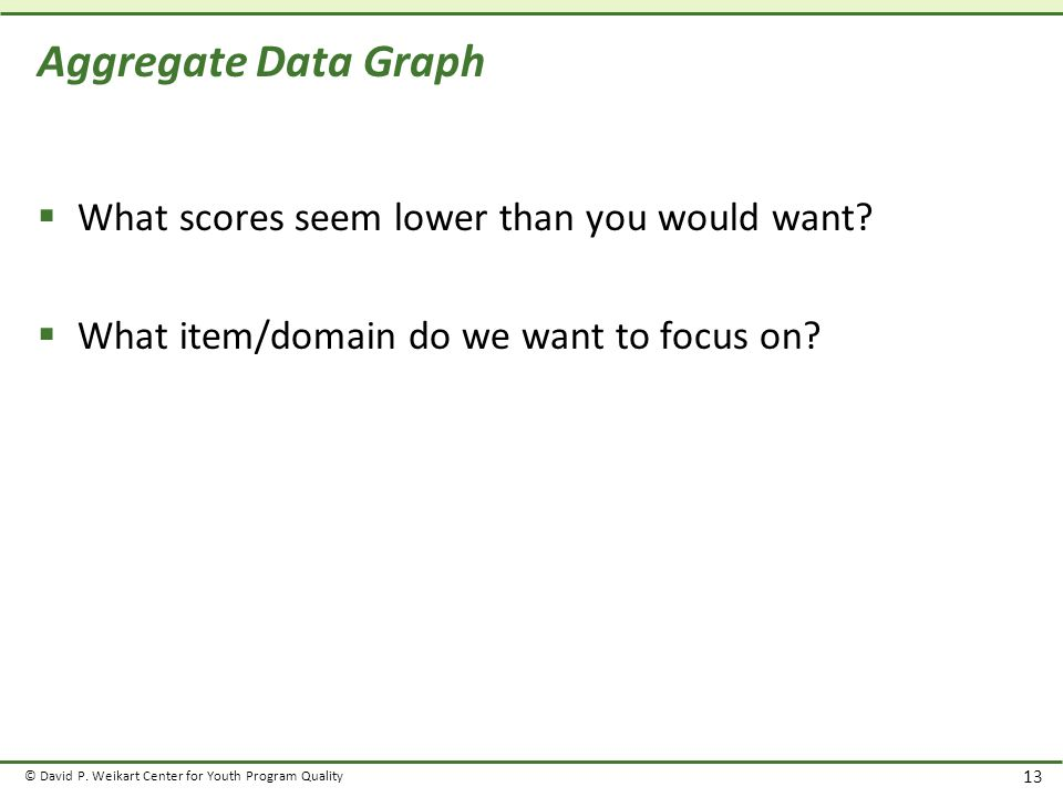 © David P. Weikart Center for Youth Program Quality 13 Aggregate Data Graph  What scores seem lower than you would want?  What item/domain do we wan