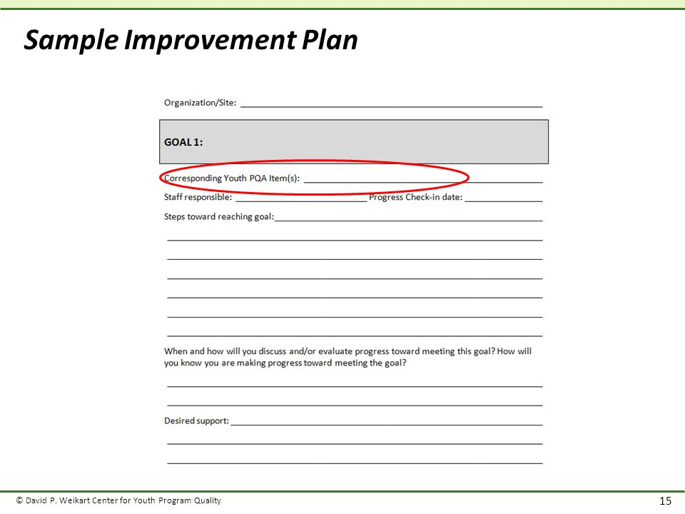 © David P. Weikart Center for Youth Program Quality 15 Sample Improvement Plan