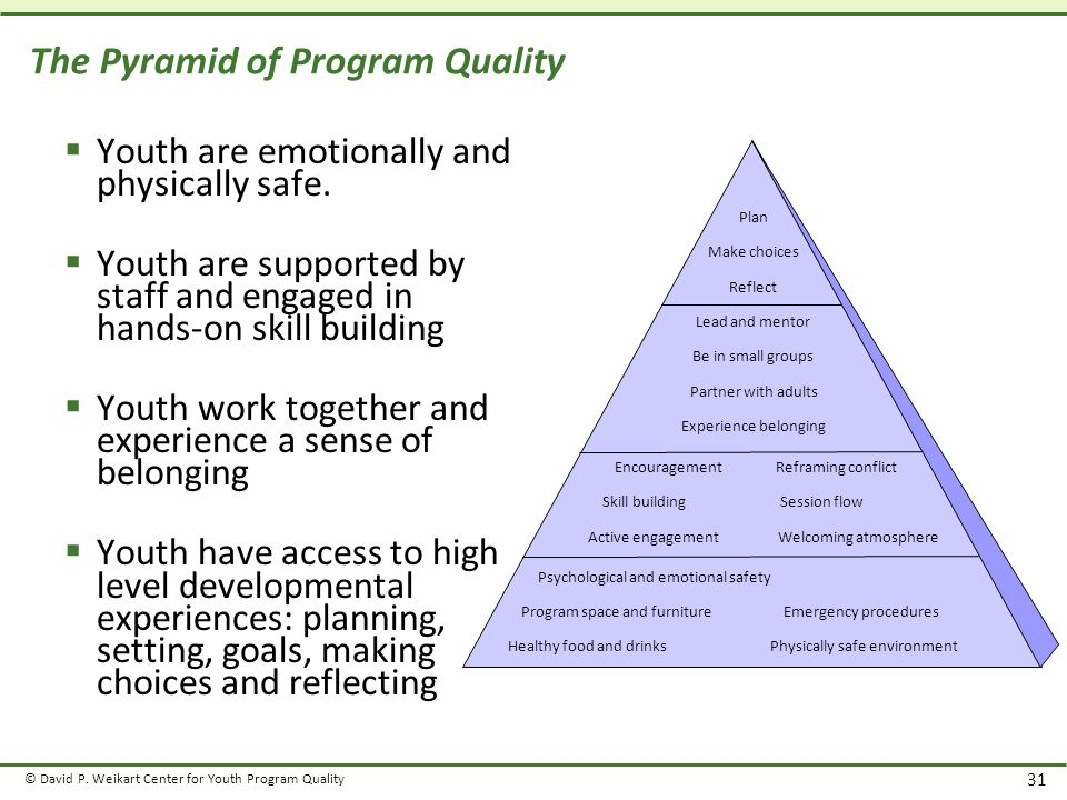 © David P. Weikart Center for Youth Program Quality 31 The Pyramid of Program Quality  Youth are emotionally and physically safe.  Youth are support