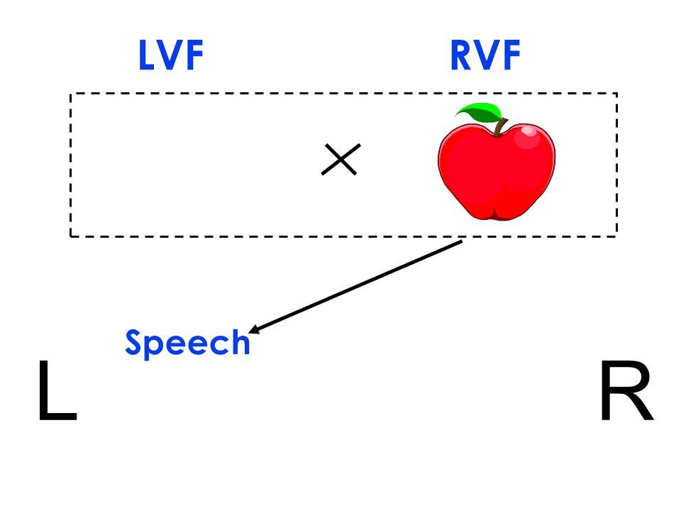 Speech LR LVF RVF