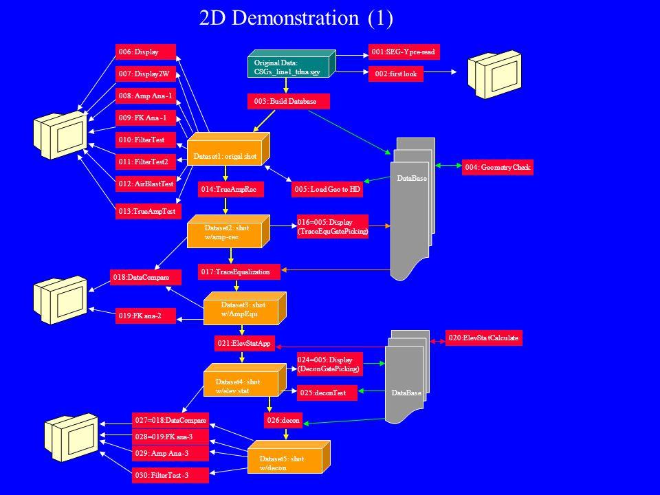 Original Data: CSGs_line1_tdna.sgy 002:first look 003: Build Database Dataset1: origal shot DataBase 004: Geometry Check 005: Load Geo to HD 006: Disp