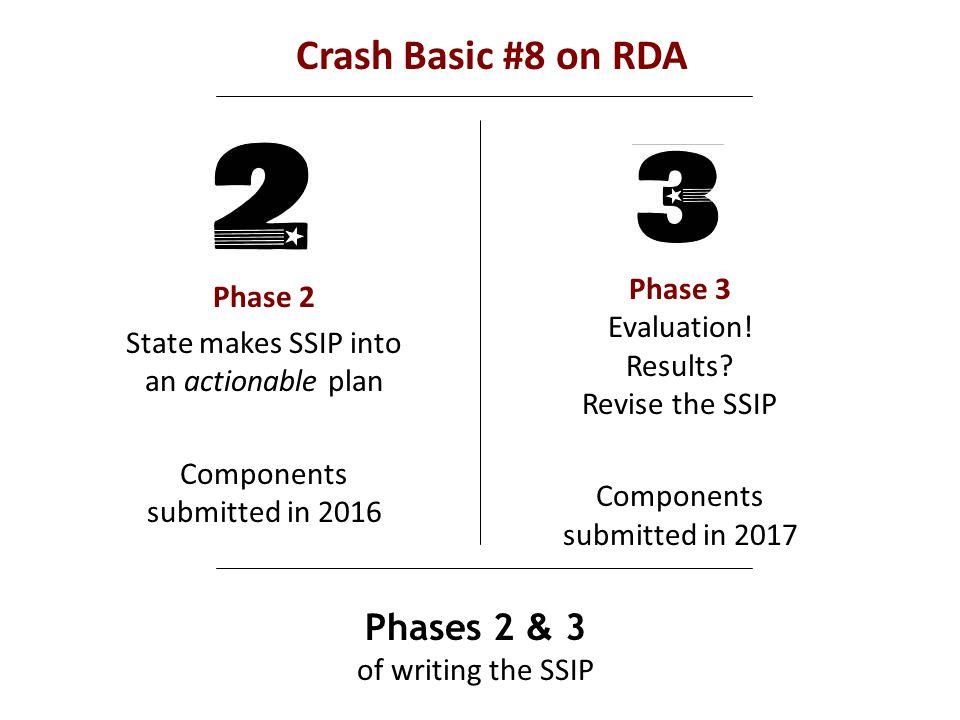 Crash Basic #8 on RDA Phases 2 & 3 of writing the SSIP Phase 3 Evaluation.