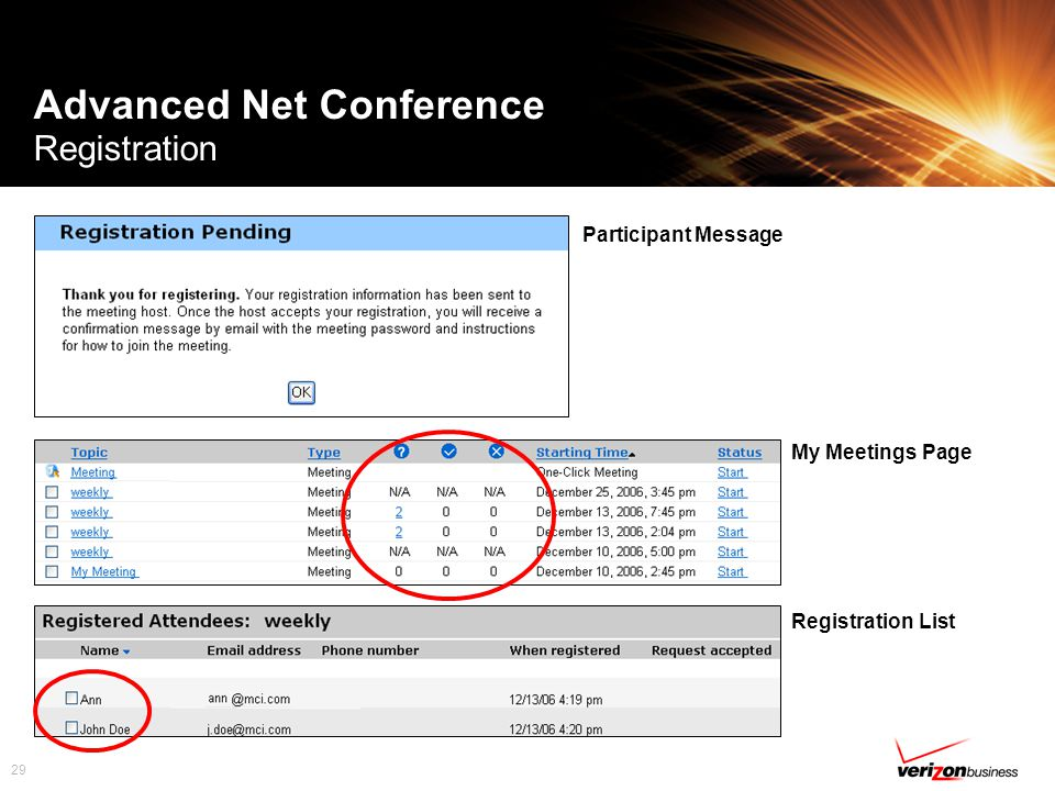 29 Advanced Net Conference Registration Participant Message Registration List My Meetings Page