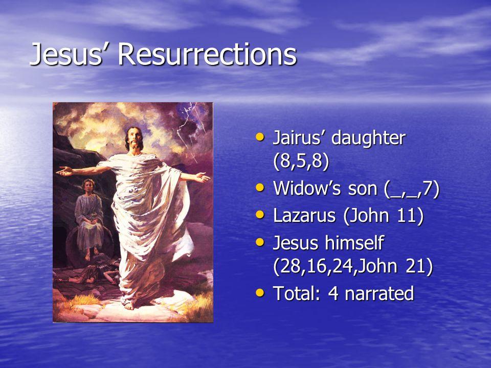 Jesus' Resurrections Jairus' daughter (8,5,8) Jairus' daughter (8,5,8) Widow's son (_,_,7) Widow's son (_,_,7) Lazarus (John 11) Lazarus (John 11) Jesus himself (28,16,24,John 21) Jesus himself (28,16,24,John 21) Total: 4 narrated Total: 4 narrated