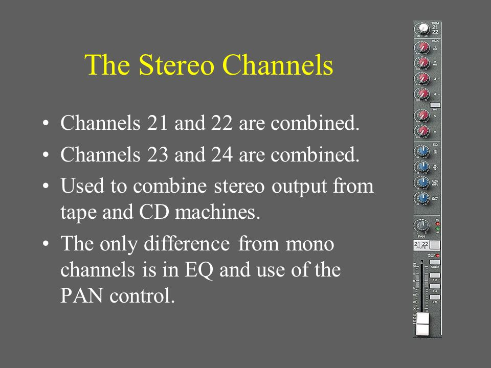 Now you know how to control 20 of the 24 channels Only 4 more to go!