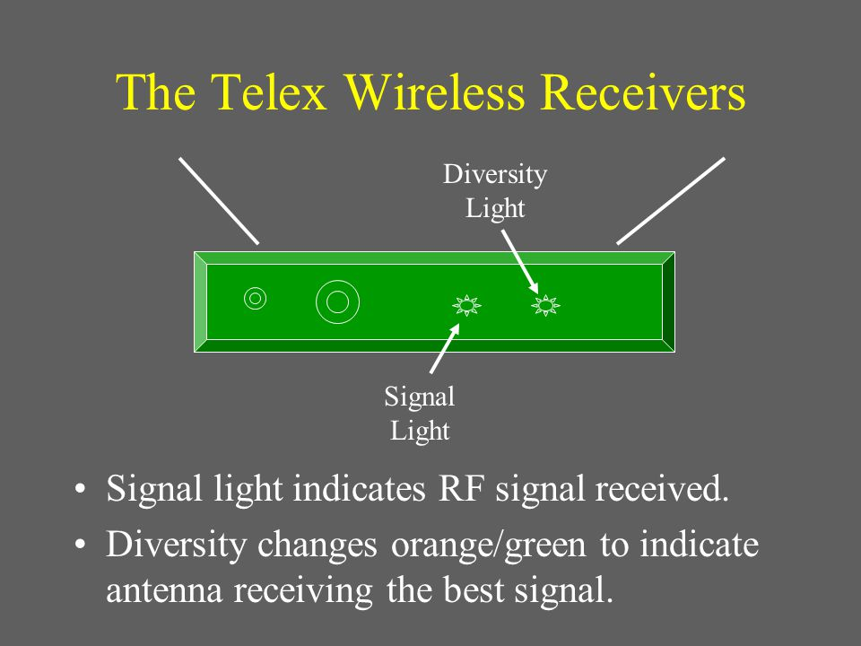The Telex Wireless Receivers Diversity Light Signal Light