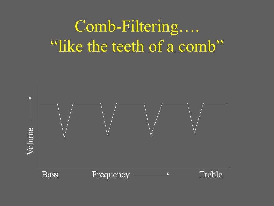 When two or more microphones pick up the same sound source from different distances, Comb-Filtering is the result.