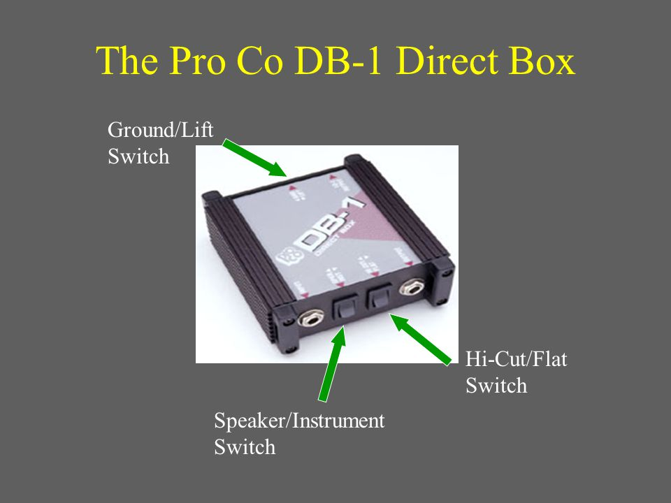 The Pro Co DB-1 Direct Box Also known as a DI Box LO-Z XLR Output Instrument or Speaker Input Instrument or Speaker Output to System