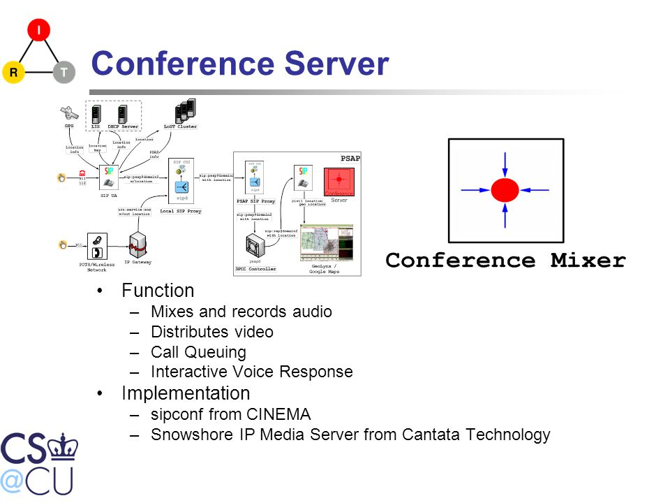 Conference Server Function –Mixes and records audio –Distributes video –Call Queuing –Interactive Voice Response Implementation –sipconf from CINEMA –Snowshore IP Media Server from Cantata Technology