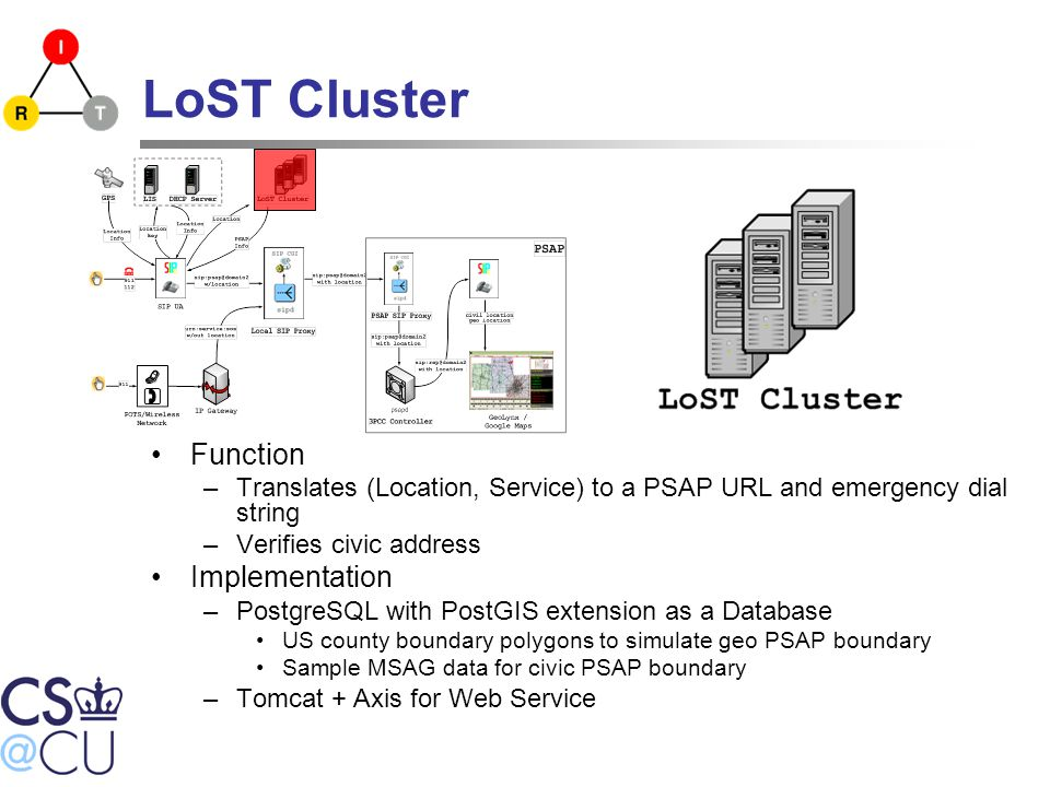 LoST Cluster Function –Translates (Location, Service) to a PSAP URL and emergency dial string –Verifies civic address Implementation –PostgreSQL with PostGIS extension as a Database US county boundary polygons to simulate geo PSAP boundary Sample MSAG data for civic PSAP boundary –Tomcat + Axis for Web Service