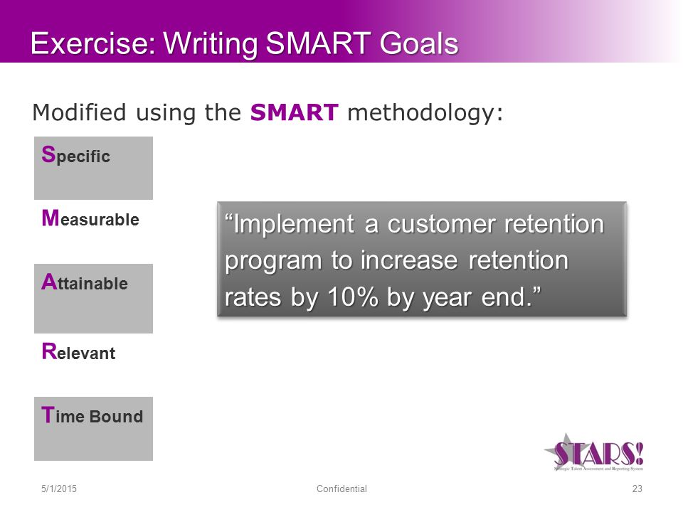 Modified using the SMART methodology: Implement a customer retention program to increase retention rates by 10% by year end. Exercise: Writing SMART Goals S pecific M easurable A ttainable R elevant T ime Bound 5/1/201523Confidential