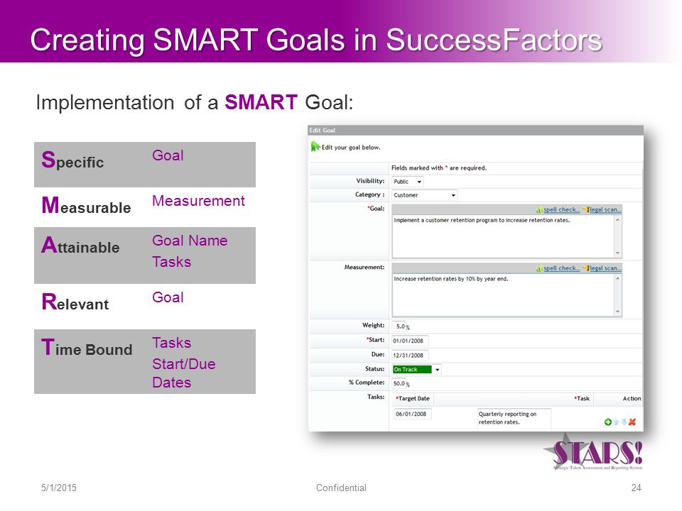 Creating SMART Goals in SuccessFactors Implementation of a SMART Goal: S pecific Goal M easurable Measurement A ttainable Goal Name Tasks R elevant Goal T ime Bound Tasks Start/Due Dates 5/1/201524Confidential
