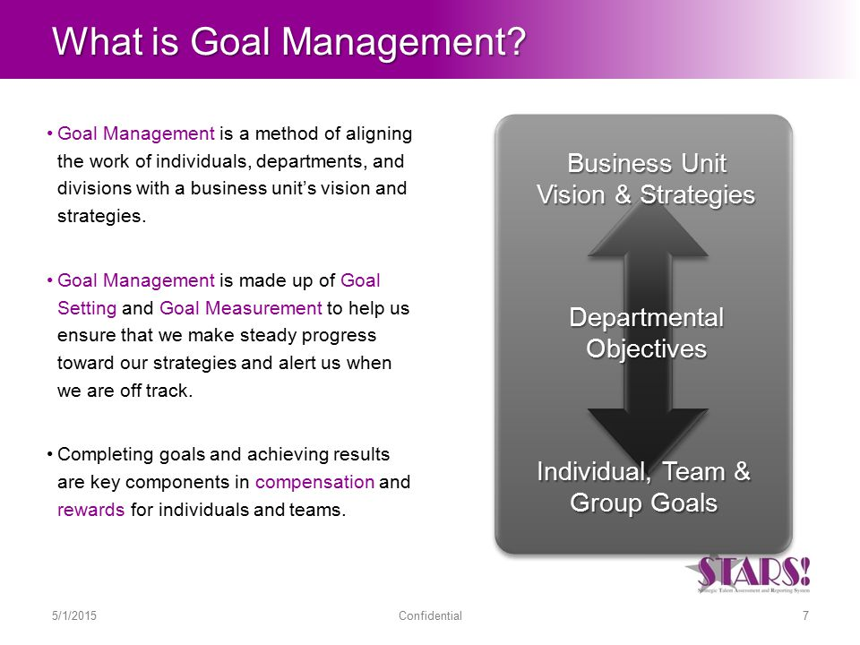 What is Goal Management.