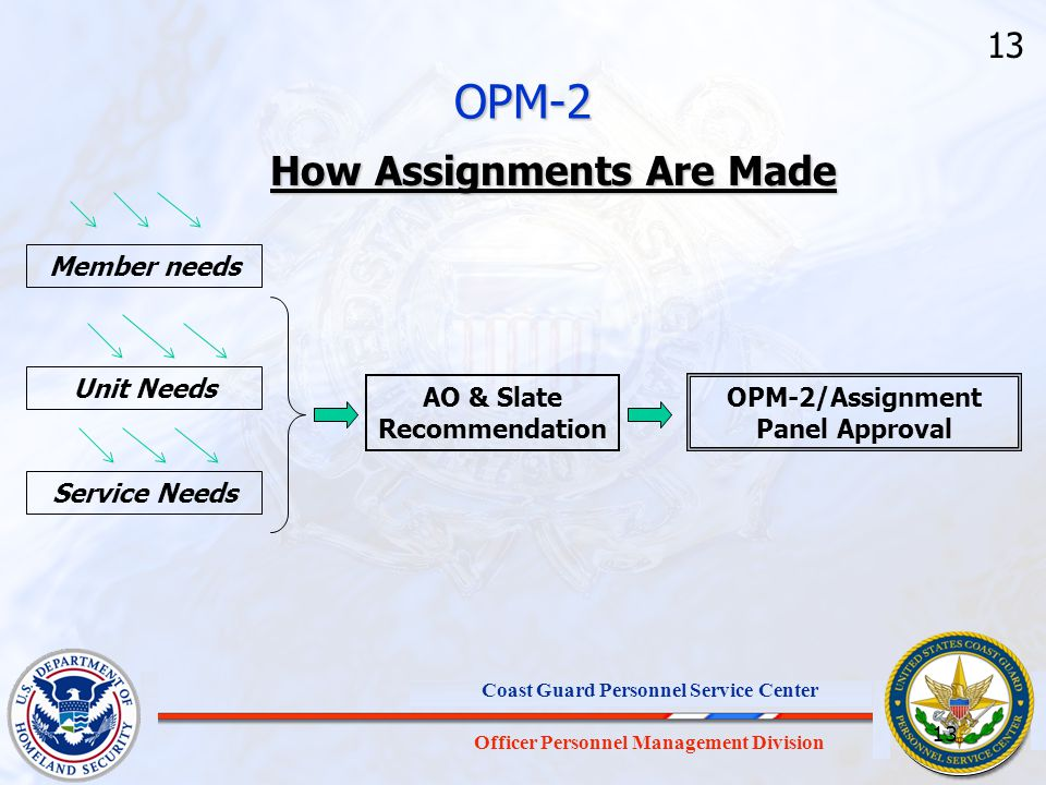 Officer Personnel Management Division Coast Guard Personnel Service Center How Assignments Are Made OPM-2 Member needs Unit Needs Service Needs AO & S