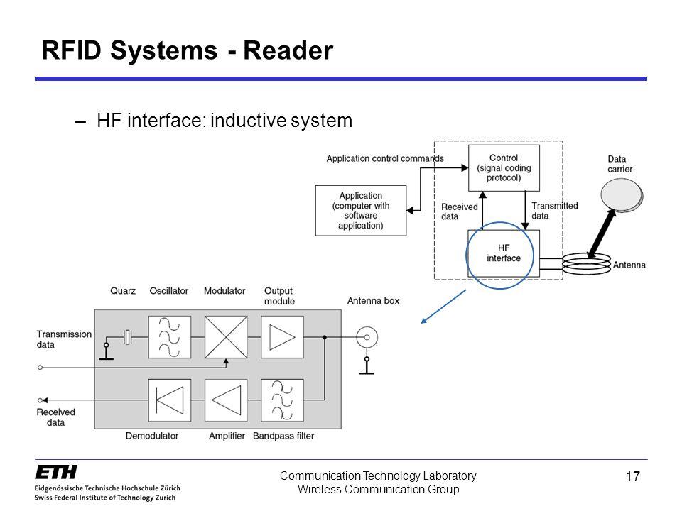 17 Communication Technology Laboratory Wireless Communication Group RFID Systems - Reader –HF interface: inductive system