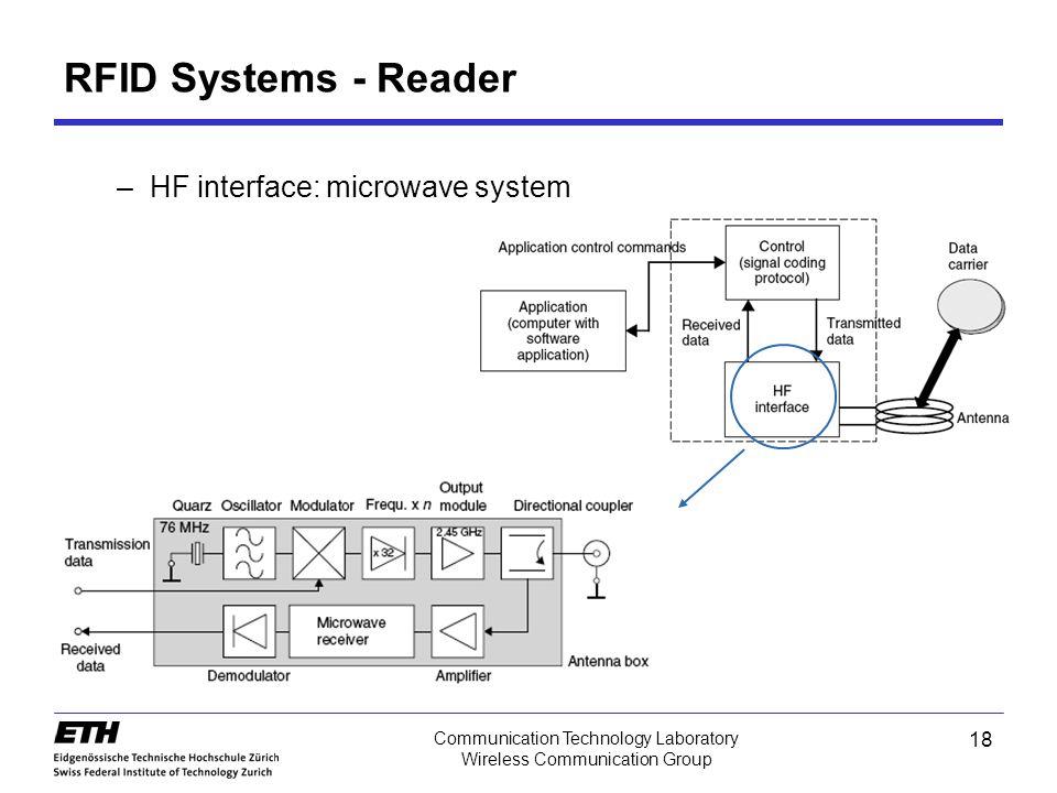 18 Communication Technology Laboratory Wireless Communication Group RFID Systems - Reader –HF interface: microwave system