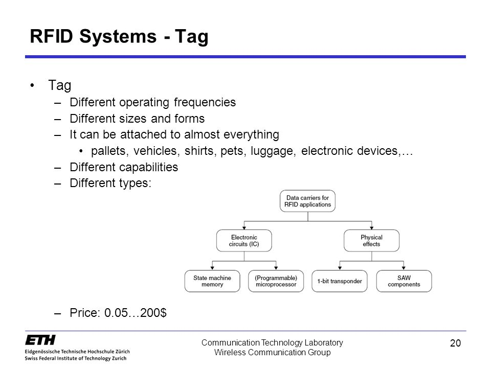 20 Communication Technology Laboratory Wireless Communication Group RFID Systems - Tag Tag –Different operating frequencies –Different sizes and forms –It can be attached to almost everything pallets, vehicles, shirts, pets, luggage, electronic devices,… –Different capabilities –Different types: –Price: 0.05…200$