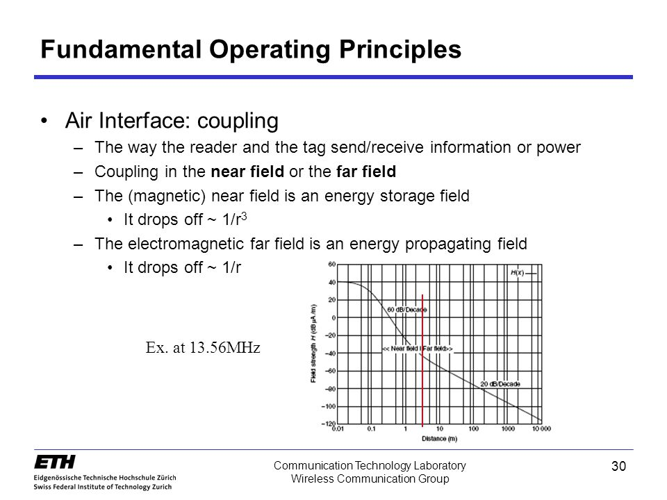 30 Communication Technology Laboratory Wireless Communication Group Air Interface: coupling –The way the reader and the tag send/receive information or power –Coupling in the near field or the far field –The (magnetic) near field is an energy storage field It drops off ~ 1/r 3 –The electromagnetic far field is an energy propagating field It drops off ~ 1/r Ex.