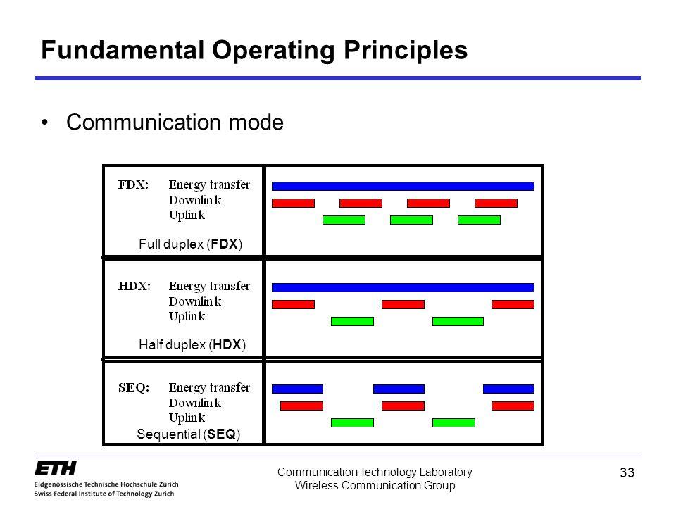 33 Communication Technology Laboratory Wireless Communication Group Communication mode Full duplex (FDX) Half duplex (HDX) Sequential (SEQ) Fundamental Operating Principles