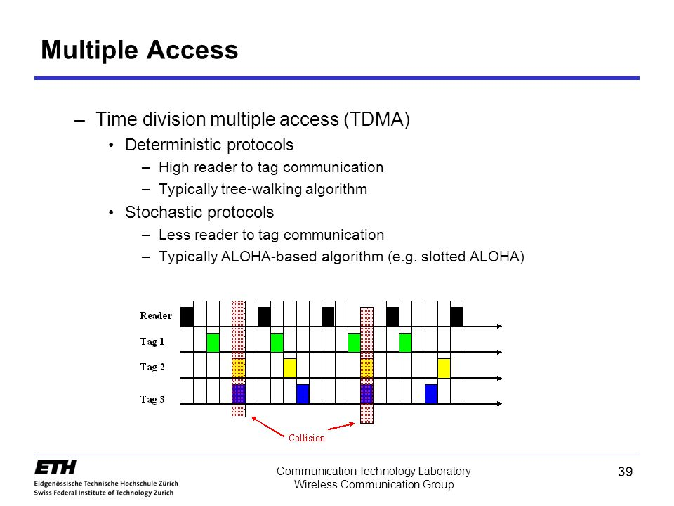 39 Communication Technology Laboratory Wireless Communication Group –Time division multiple access (TDMA) Deterministic protocols –High reader to tag communication –Typically tree-walking algorithm Stochastic protocols –Less reader to tag communication –Typically ALOHA-based algorithm (e.g.