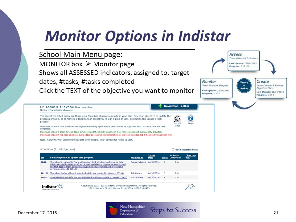 Monitor Options in Indistar School Main Menu page: MONITOR box  Monitor page Shows all ASSESSED indicators, assigned to, target dates, #tasks, #tasks completed Click the TEXT of the objective you want to monitor December 17, 201321