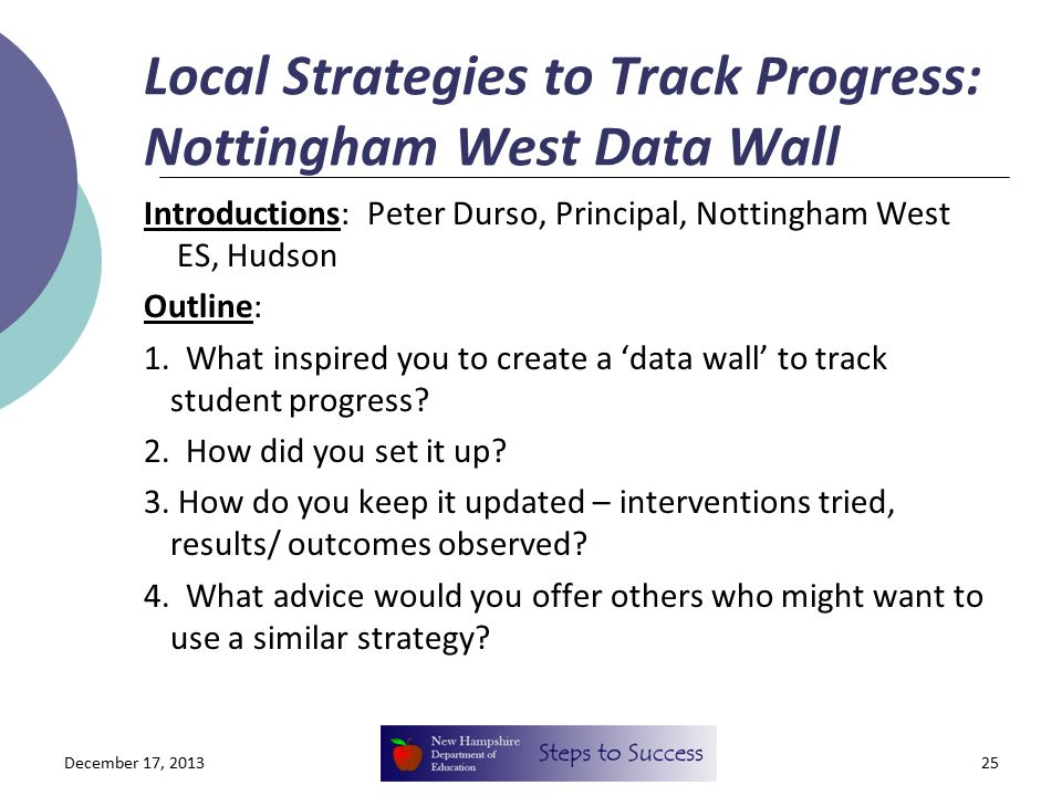 Local Strategies to Track Progress: Nottingham West Data Wall Introductions: Peter Durso, Principal, Nottingham West ES, Hudson Outline: 1. What inspi