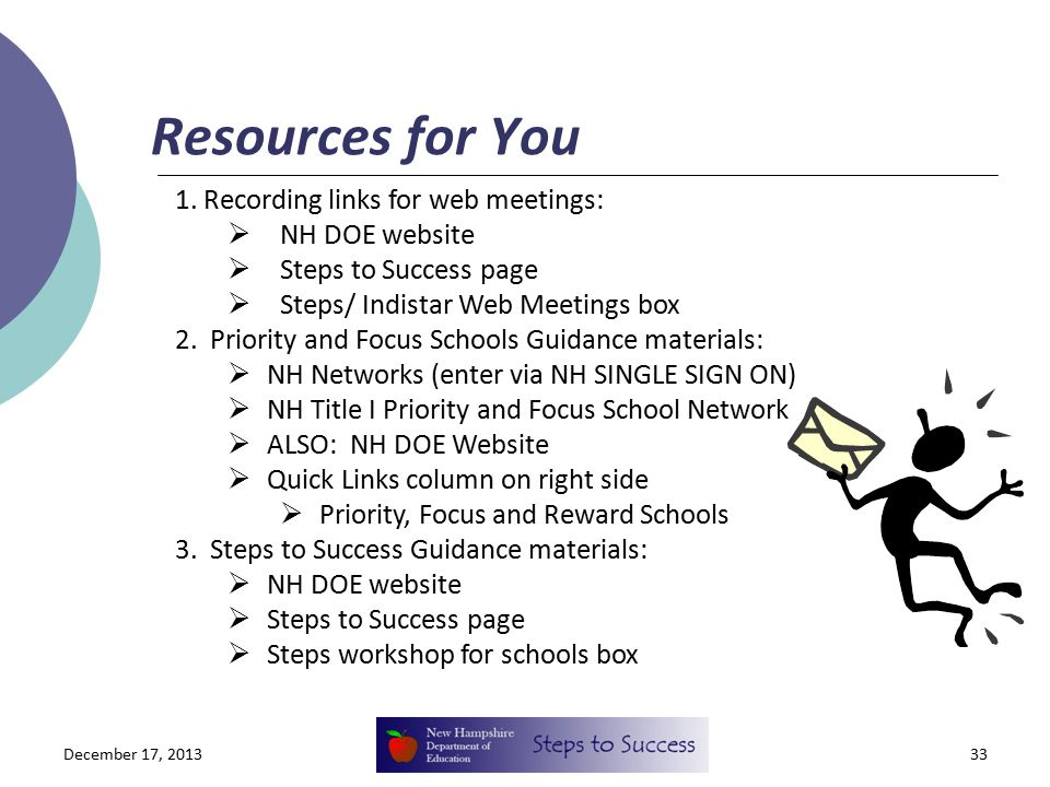 Resources for You December 17, 201333 1. Recording links for web meetings:  NH DOE website  Steps to Success page  Steps/ Indistar Web Meetings box
