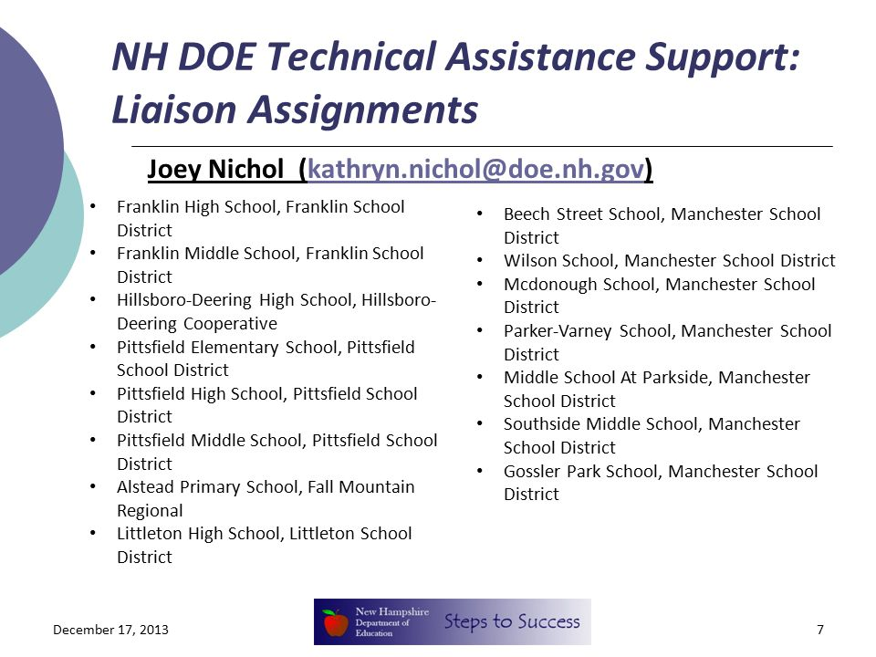 NH DOE Technical Assistance Support: Liaison Assignments 7 Franklin High School, Franklin School District Franklin Middle School, Franklin School District Hillsboro-Deering High School, Hillsboro- Deering Cooperative Pittsfield Elementary School, Pittsfield School District Pittsfield High School, Pittsfield School District Pittsfield Middle School, Pittsfield School District Alstead Primary School, Fall Mountain Regional Littleton High School, Littleton School District Beech Street School, Manchester School District Wilson School, Manchester School District Mcdonough School, Manchester School District Parker-Varney School, Manchester School District Middle School At Parkside, Manchester School District Southside Middle School, Manchester School District Gossler Park School, Manchester School District Joey Nichol (kathryn.nichol@doe.nh.gov)kathryn.nichol@doe.nh.gov December 17, 2013