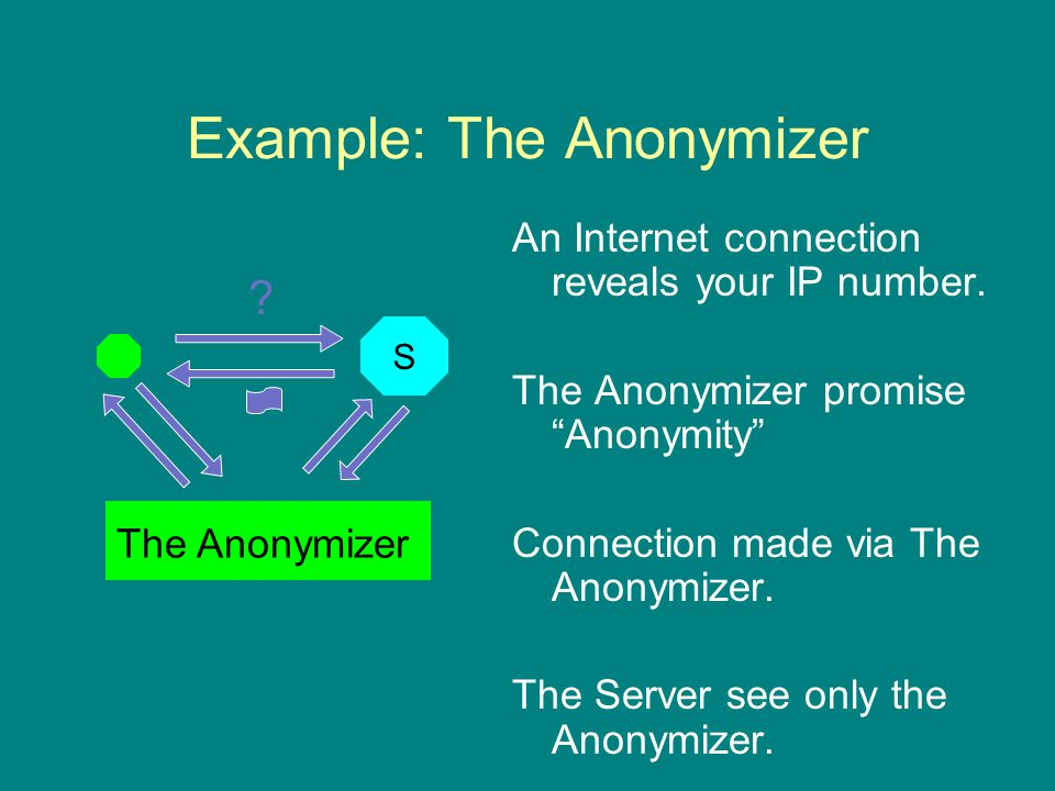 Example: The Anonymizer An Internet connection reveals your IP number.