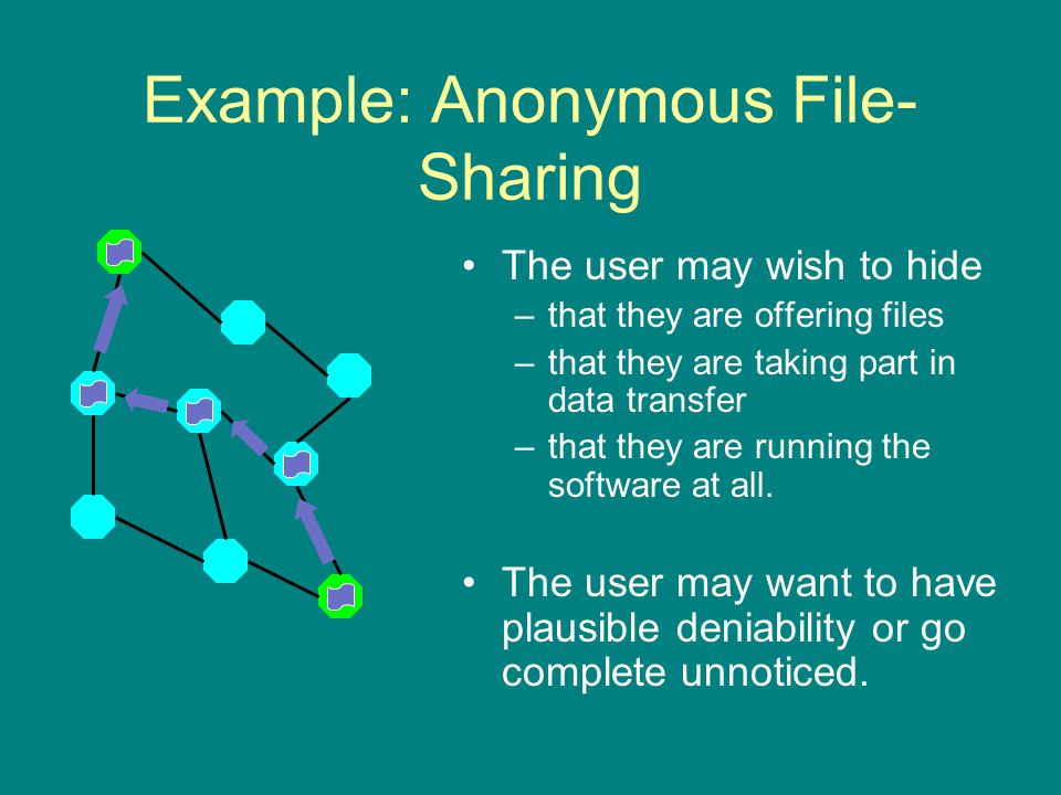 Example: Anonymous File- Sharing The user may wish to hide –that they are offering files –that they are taking part in data transfer –that they are running the software at all.