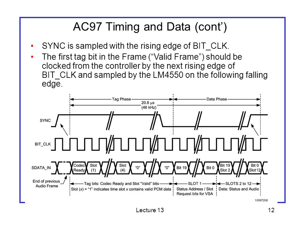 "Lecture 1312 SYNC is sampled with the rising edge of BIT_CLK. The first tag bit in the Frame (""Valid Frame"") should be clocked from the controller by"