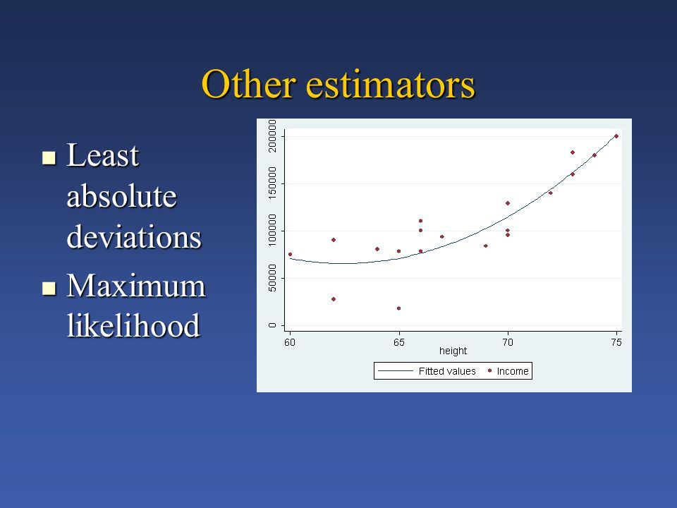 Other estimators Least absolute deviations Least absolute deviations Maximum likelihood Maximum likelihood