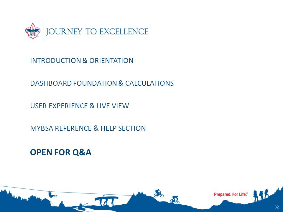 32 INTRODUCTION & ORIENTATION DASHBOARD FOUNDATION & CALCULATIONS USER EXPERIENCE & LIVE VIEW MYBSA REFERENCE & HELP SECTION OPEN FOR Q&A