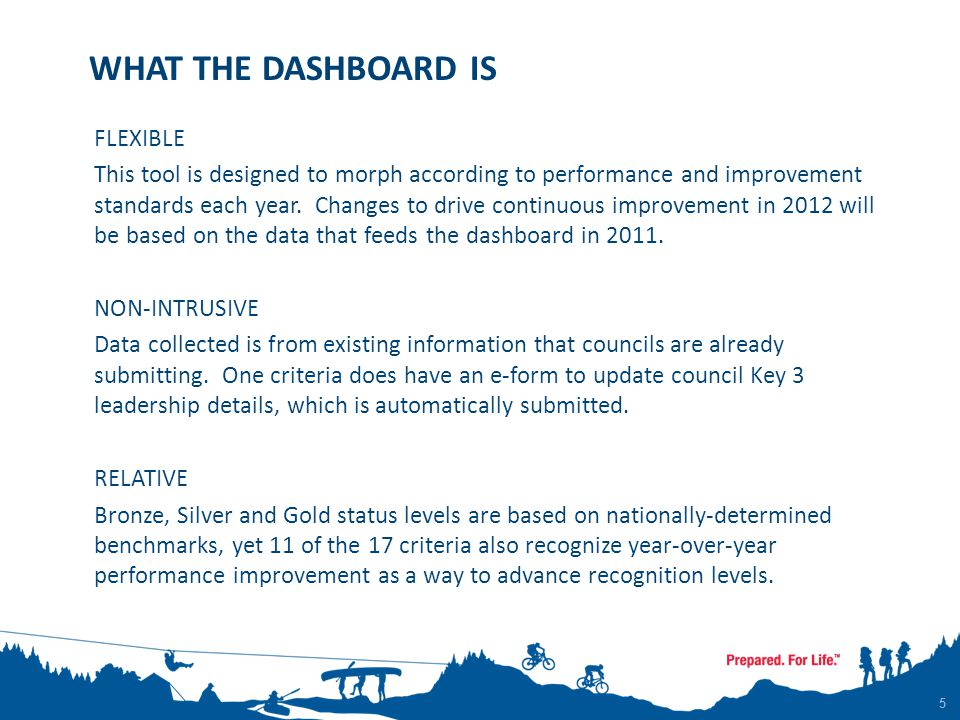 5 WHAT THE DASHBOARD IS FLEXIBLE This tool is designed to morph according to performance and improvement standards each year.