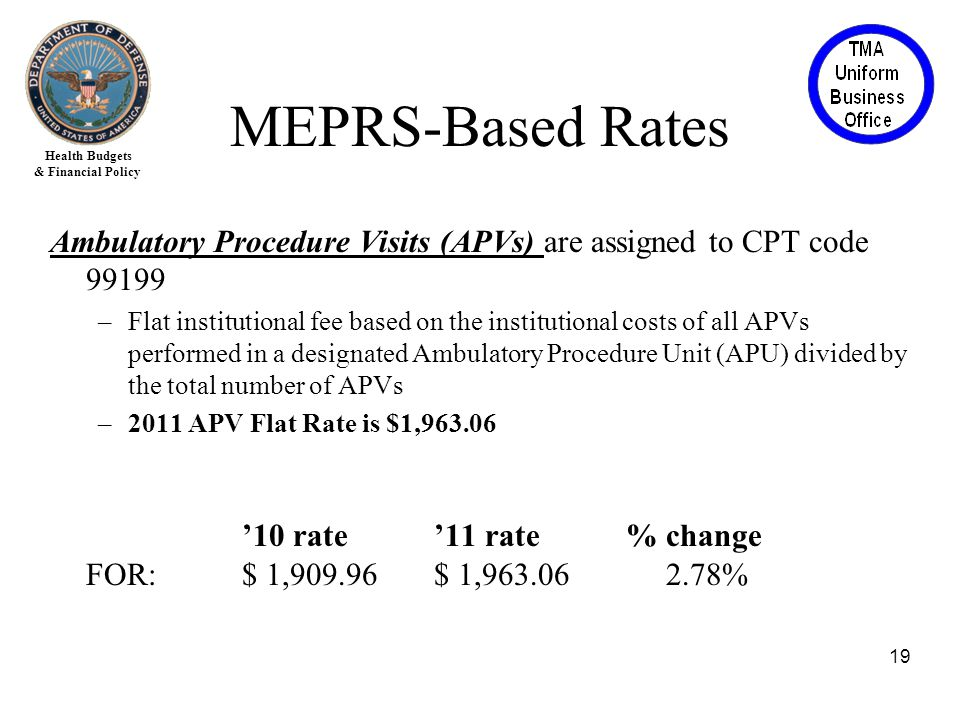 Health Budgets & Financial Policy Ambulatory Procedure Visits (APVs) are assigned to CPT code 99199 –Flat institutional fee based on the institutional costs of all APVs performed in a designated Ambulatory Procedure Unit (APU) divided by the total number of APVs –2011 APV Flat Rate is $1,963.06 '10 rate'11 rate% change FOR:$ 1,909.96$ 1,963.06 2.78% 19 MEPRS-Based Rates