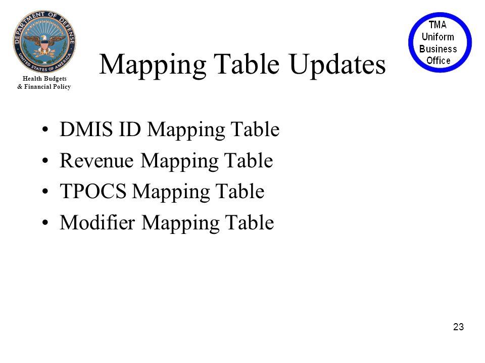 Health Budgets & Financial Policy 23 DMIS ID Mapping Table Revenue Mapping Table TPOCS Mapping Table Modifier Mapping Table Mapping Table Updates
