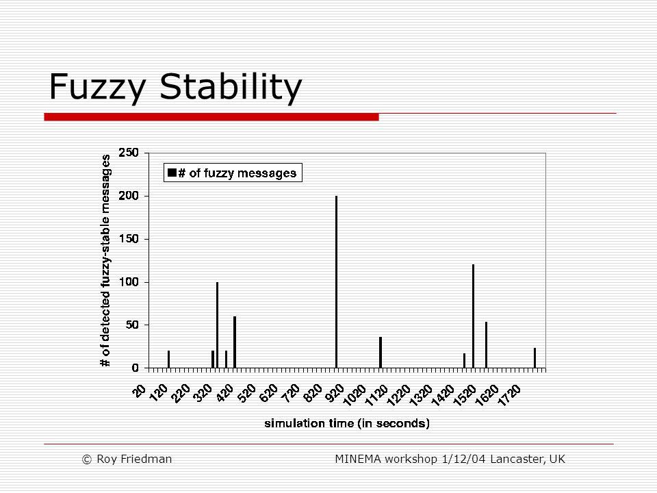 © Roy Friedman MINEMA workshop 1/12/04 Lancaster, UK Fuzzy Stability