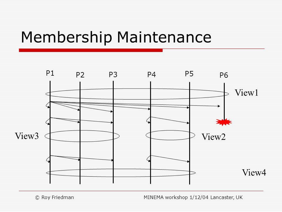 © Roy Friedman MINEMA workshop 1/12/04 Lancaster, UK Membership Maintenance View1 View2 View4 View3 P1 P2 P3 P4 P5 P6
