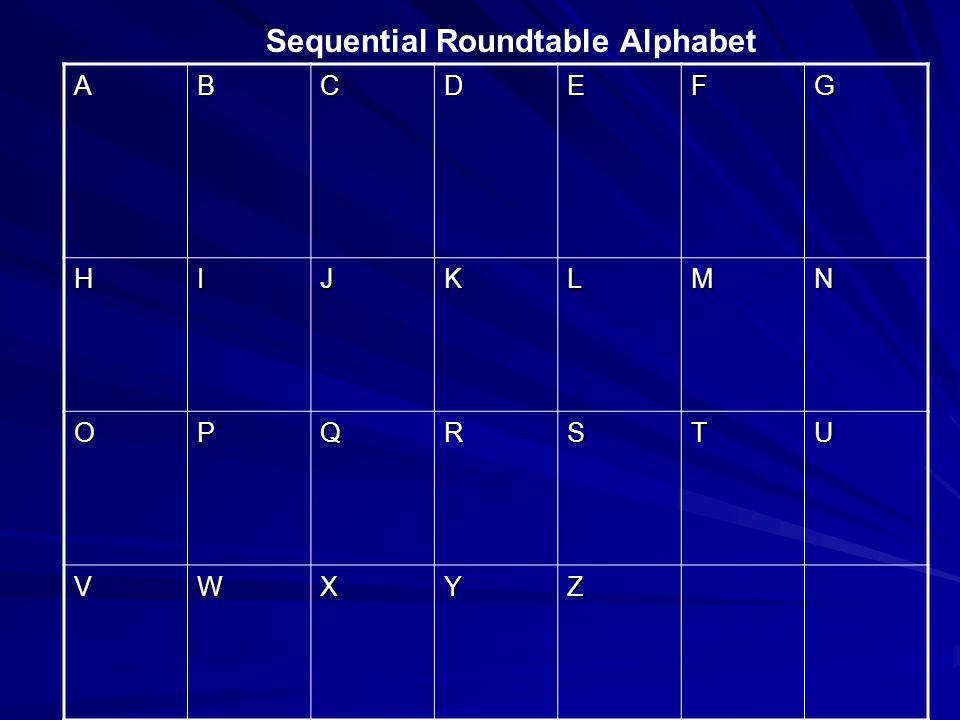 ABCDEFG HIJKLMN OPQRSTU VWXYZ Sequential Roundtable Alphabet