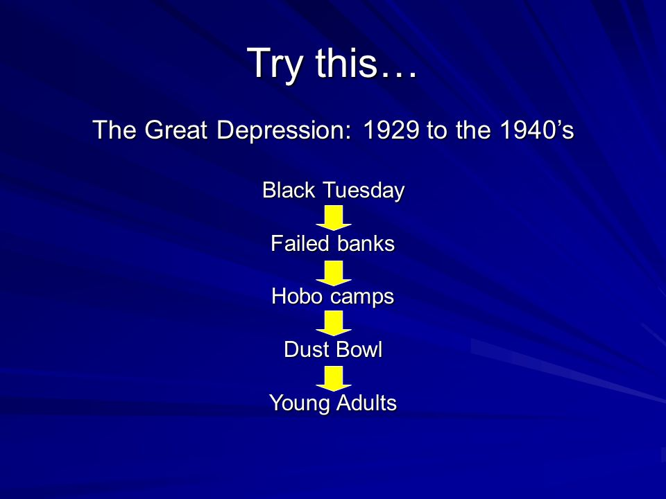 Try this… The Great Depression: 1929 to the 1940's Black Tuesday Failed banks Hobo camps Dust Bowl Young Adults