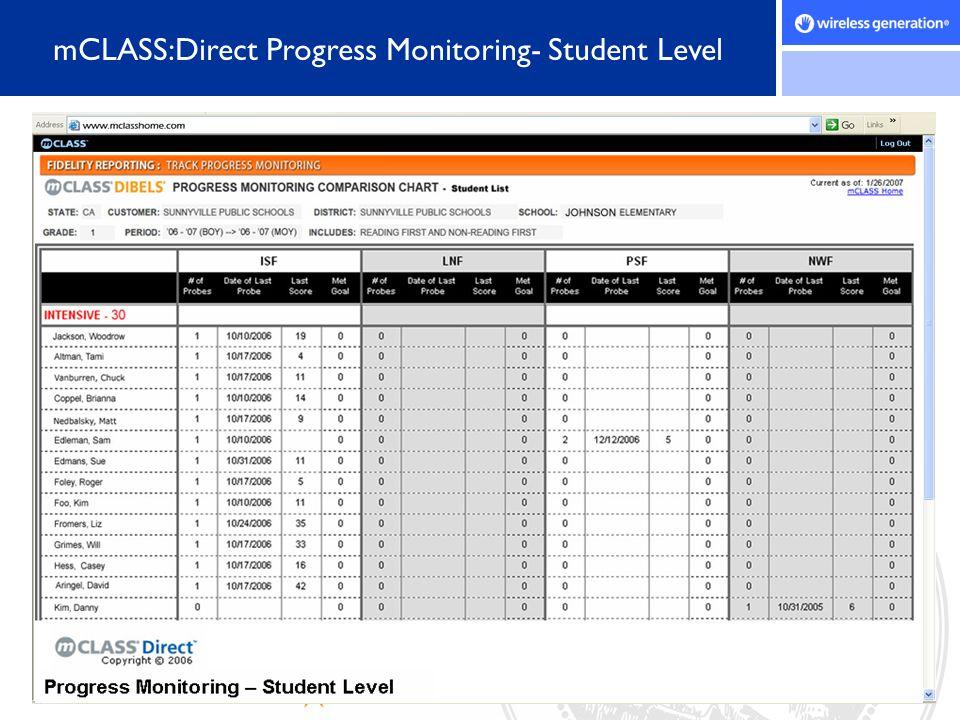 mCLASS:Direct Progress Monitoring- Student Level