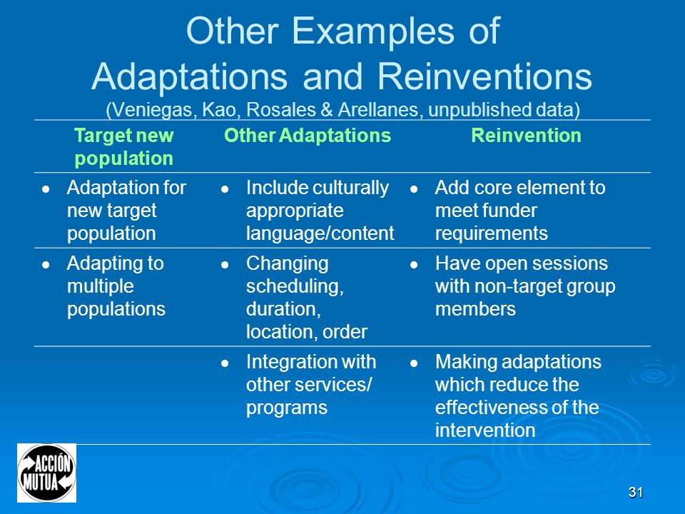 31 Other Examples of Adaptations and Reinventions (Veniegas, Kao, Rosales & Arellanes, unpublished data) Target new population Other AdaptationsReinvention  Adaptation for new target population  Include culturally appropriate language/content  Add core element to meet funder requirements  Adapting to multiple populations  Changing scheduling, duration, location, order  Have open sessions with non-target group members  Integration with other services/ programs  Making adaptations which reduce the effectiveness of the intervention