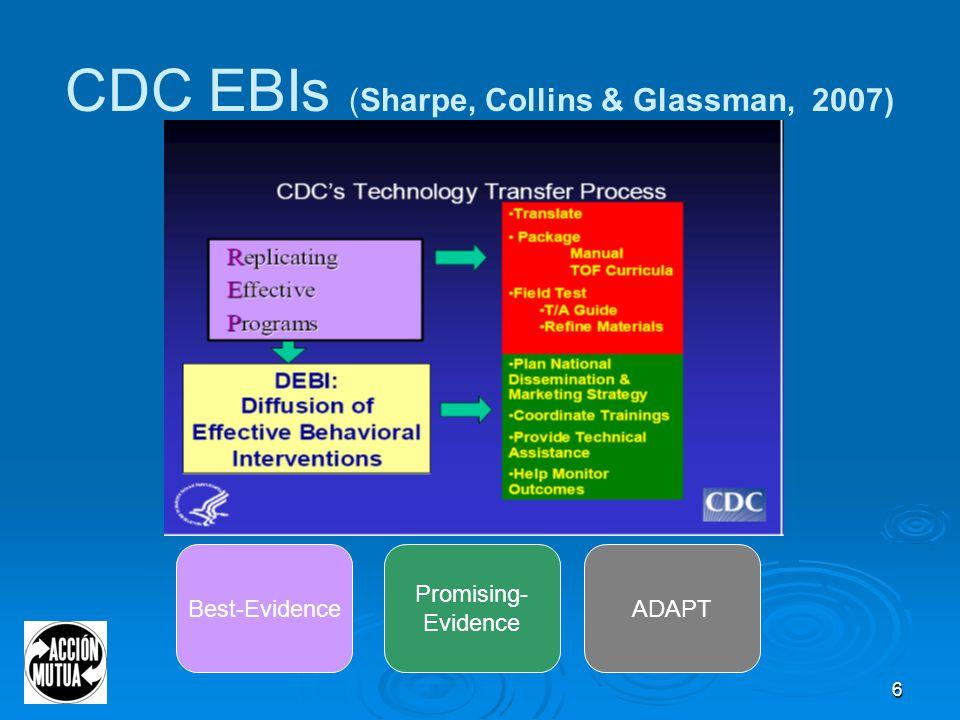 7 CDC EBIs (Sharpe, Collins & Glassman, 2007)