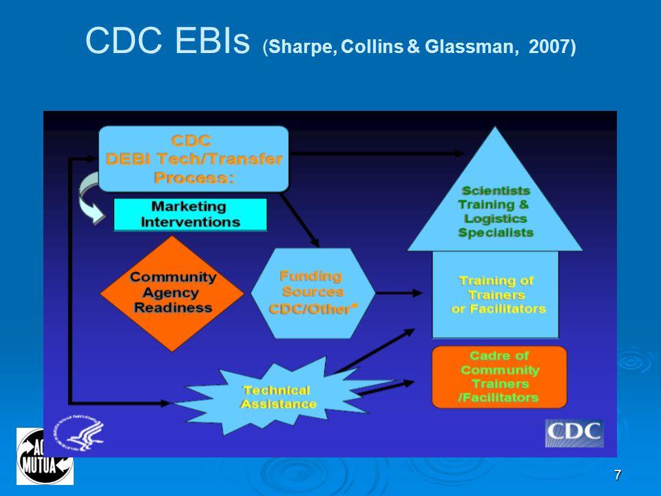 8 CDC EBIs Best-Evidence Interventions Compendium of HIV Interventions With Evidence of Effectiveness 24 interventions www.cdc.gov/hiv/resources/repo rts/hiv_compendium/