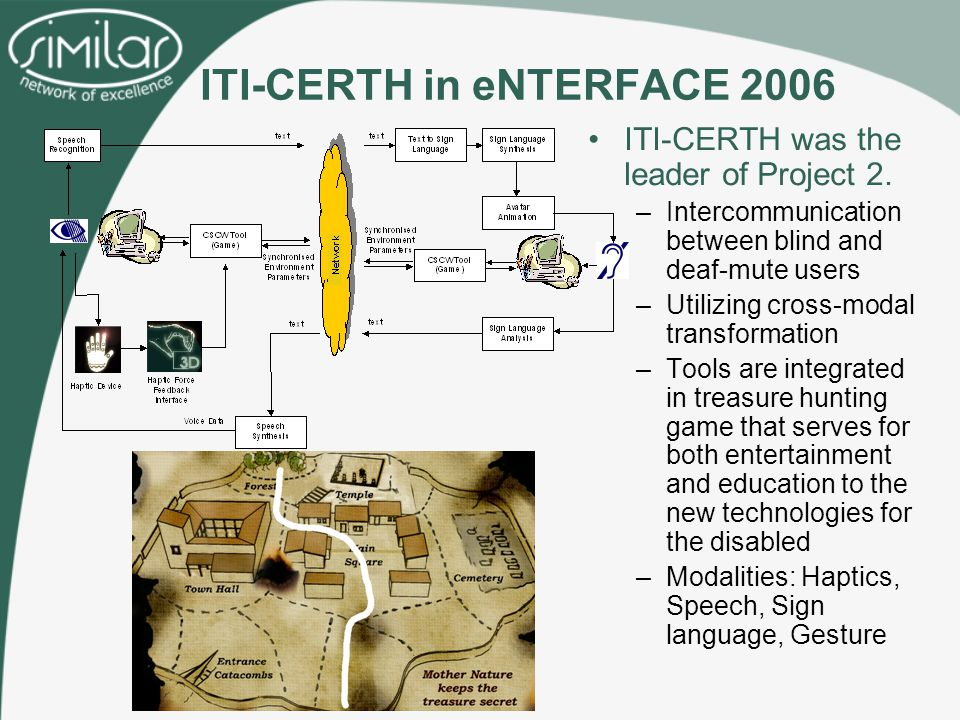 ITI-CERTH in eNTERFACE 2006 ITI-CERTH was the leader of Project 2.