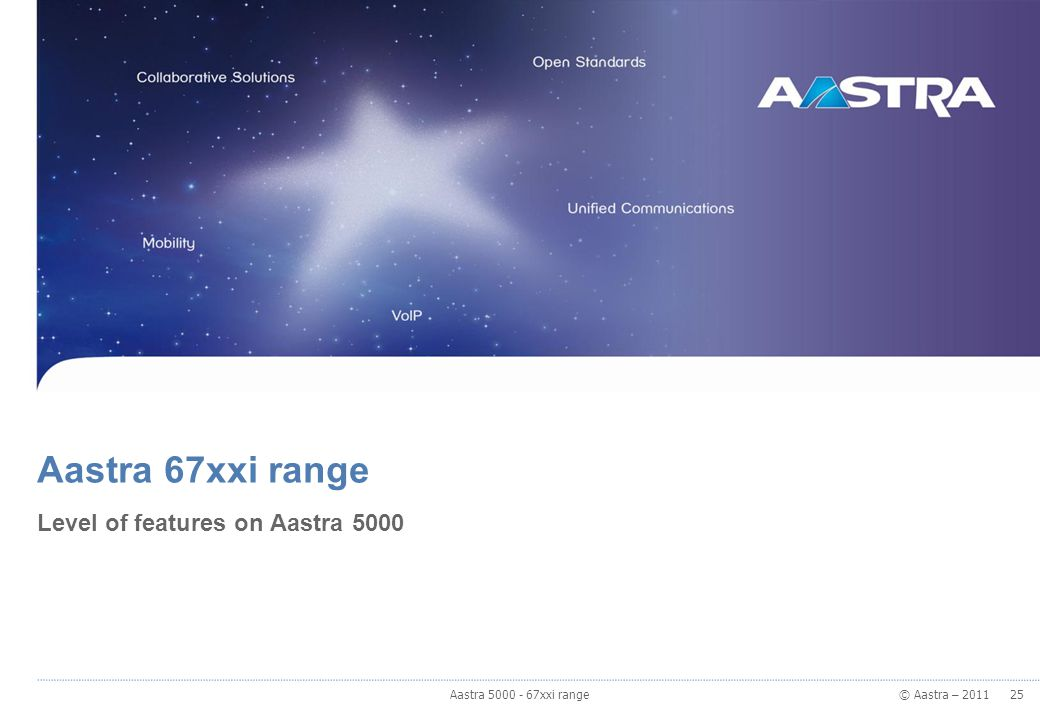 © Aastra – 2011 Aastra 67xxi range Level of features on Aastra 5000 25 Aastra 5000 - 67xxi range