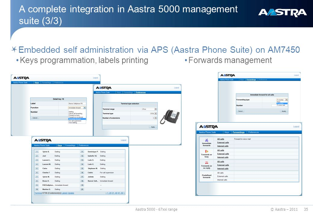 © Aastra – 2011 Embedded self administration via APS (Aastra Phone Suite) on AM7450 Forwards managementKeys programmation, labels printing 35 Aastra 5